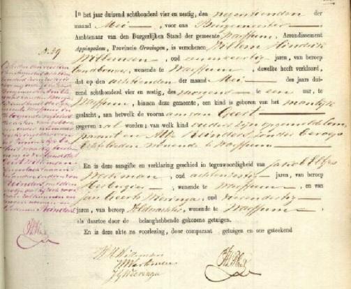 Naamswijziging op de geboorteakte van Geert Willemsen in Geert Reinders. Warffum, 14 augustus 1866